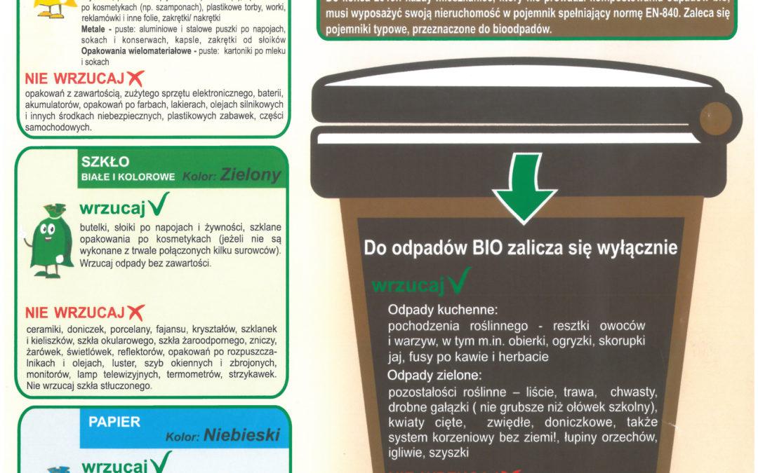Nowe zasady segregacji śmieci od 2020 r.